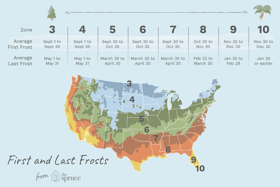 Map illustrating first and last frost dates by zone