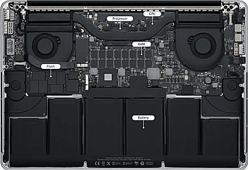 How to Calibrate Your MacBook, MacBook Pro, or MacBook Air Battery