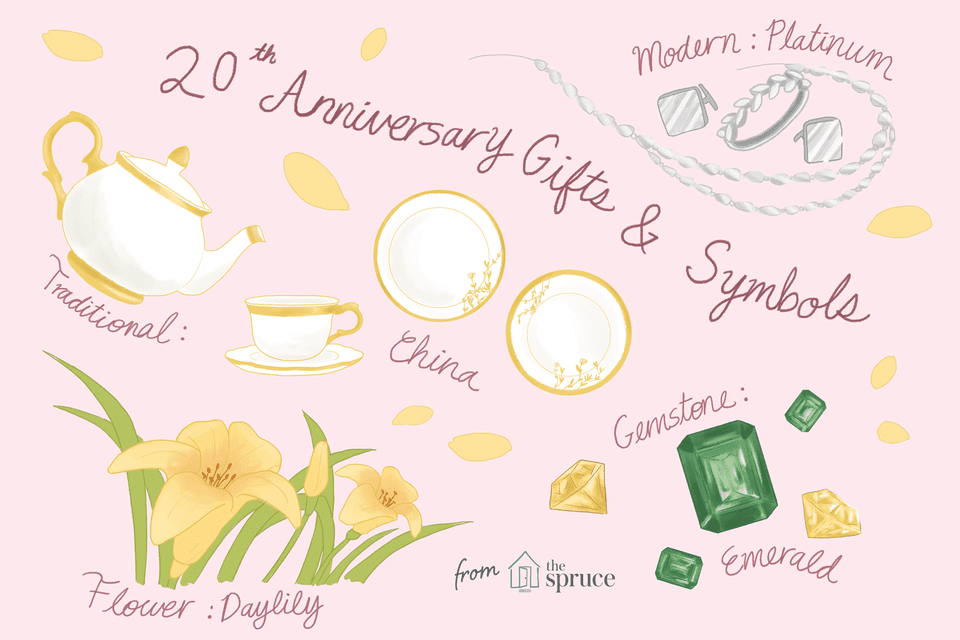Illustration depicting traditional 20th anniversary gifts