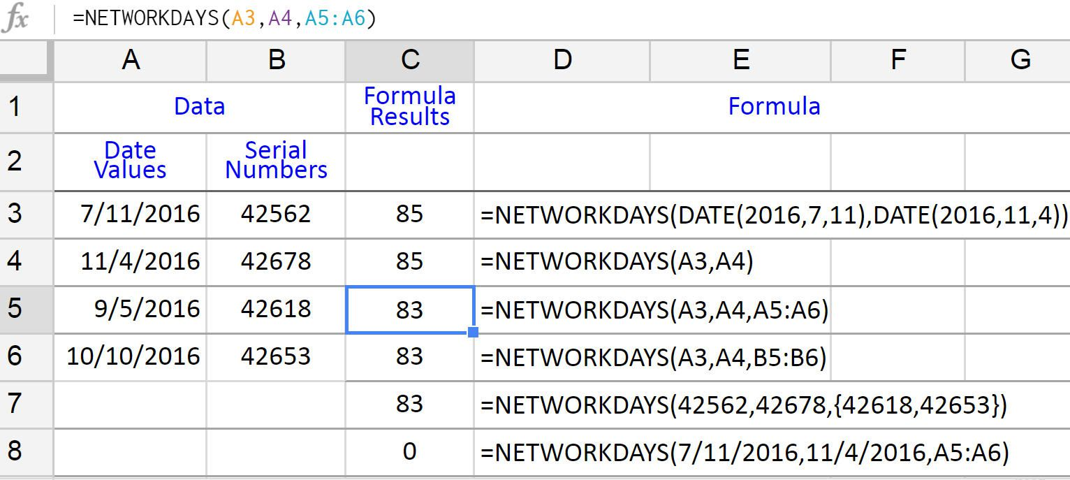Excel days360 function how to count days between dates count working days between two dates in google sheets biocorpaavc