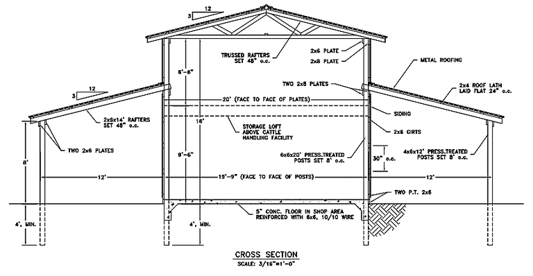 Tools For Survivals Free Barn Plan