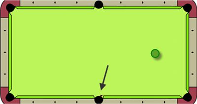 Pool Tips Pro Pool  Ten Billiards Tips Your Opponents Don't Know