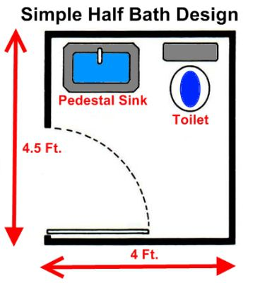 15 free sample bathroom floor plans small to large for Bathroom designs 6 x 4
