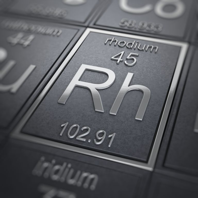 Rhodium Facts - Periodic Table of the Elements Rhodium Element Project