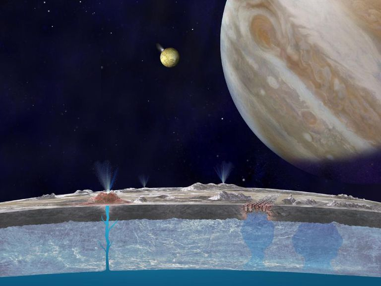 Europa and ocean