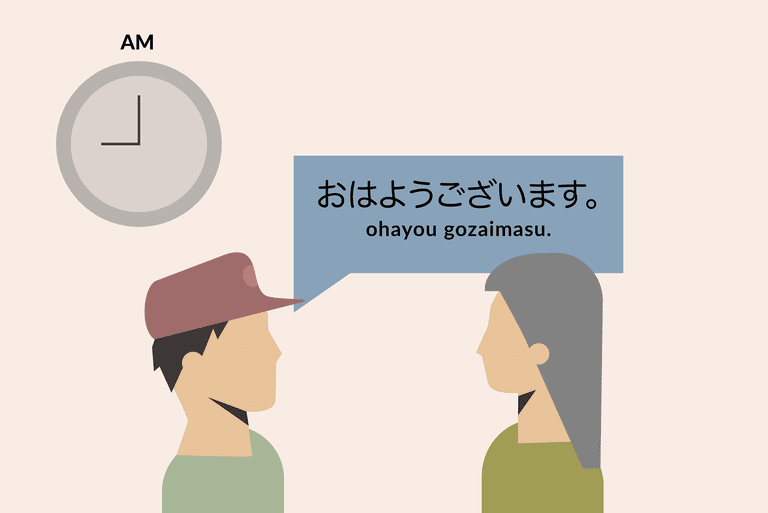 Good Morning In Spanish To English : Good morning and other common japanese greetings