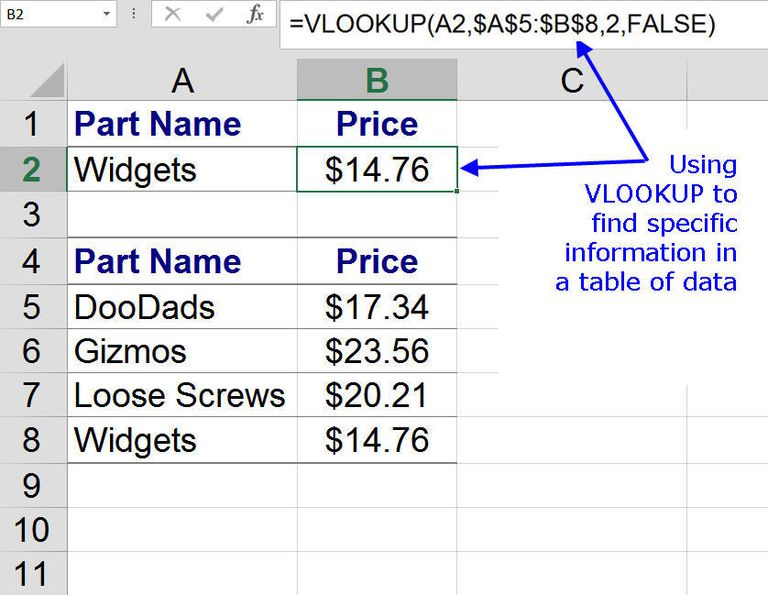 Retrieving Data using Exact Matches with Excel's VLOOKUP Function