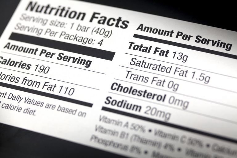 fat in food nutrition facts label