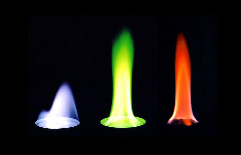 From left to right, these are flame test colors of cesium chloride, boric acid, and calcium chloride.