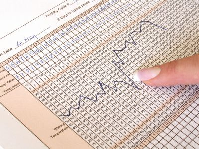 A free fertility calendar can help you track ovulation and your menstrual cycles.