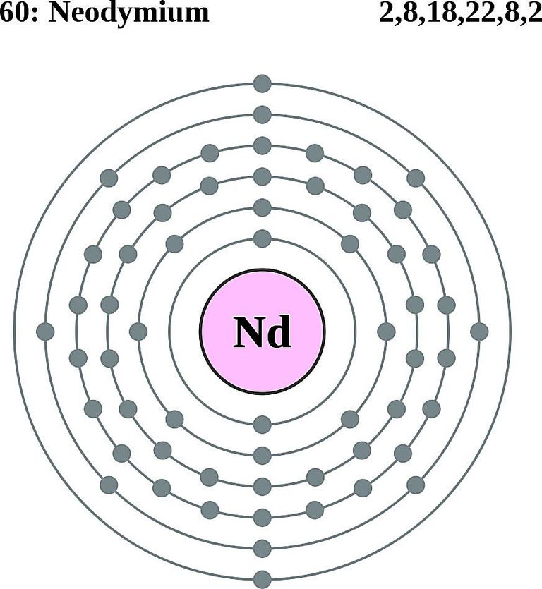 Atoms diagrams electron configurations of elements neodymium atom electron shell diagram ccuart Gallery