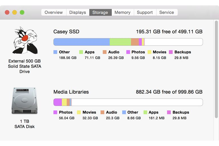 About This Mac - Storage Map