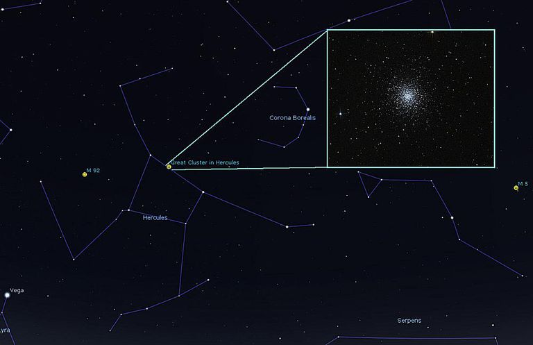 Finding Hercules and seeing what it looks like