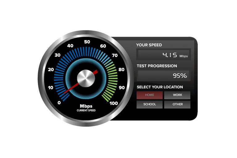 Screenshot of the CNET Bandwidth Meter Online Speed Test