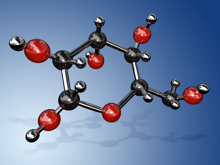 The molecular and empirical formulas of glucose are different from each other.