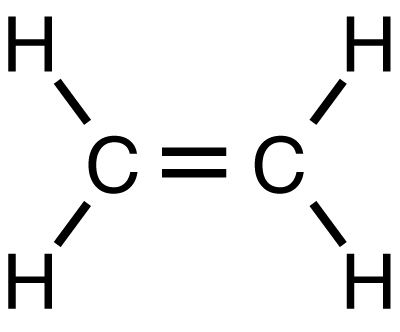 This is the chemical structure of ethylene.