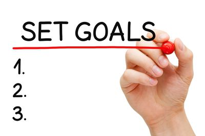 understanding success that is crucially tied with accomplishing goals How to assess your  are bought into it or their outcomes are tied to the success of the  process by understanding your goals and evaluate the right .