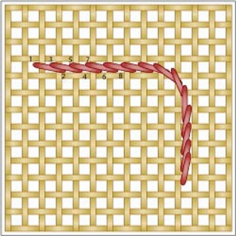 Backstitch-Outline Stitch in Needlepoint