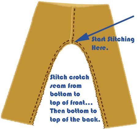 Step By Step How To Make Pants