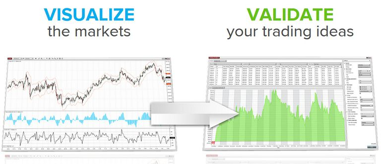 Using NinjaTrader in Canada for futures or forex trading
