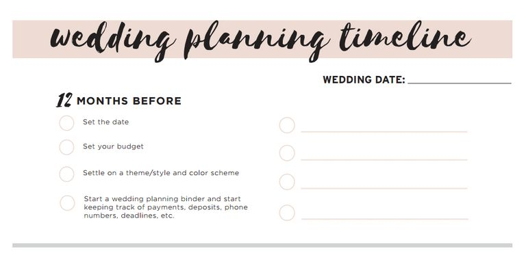 Sample Wedding Planning Checklist Planning A Wedding Checklist
