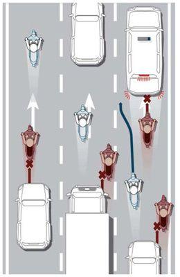 Como situarse al circular en moto en ciudad
