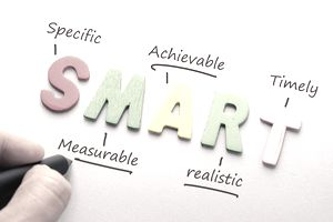Illustration of SMART goals and objectives.