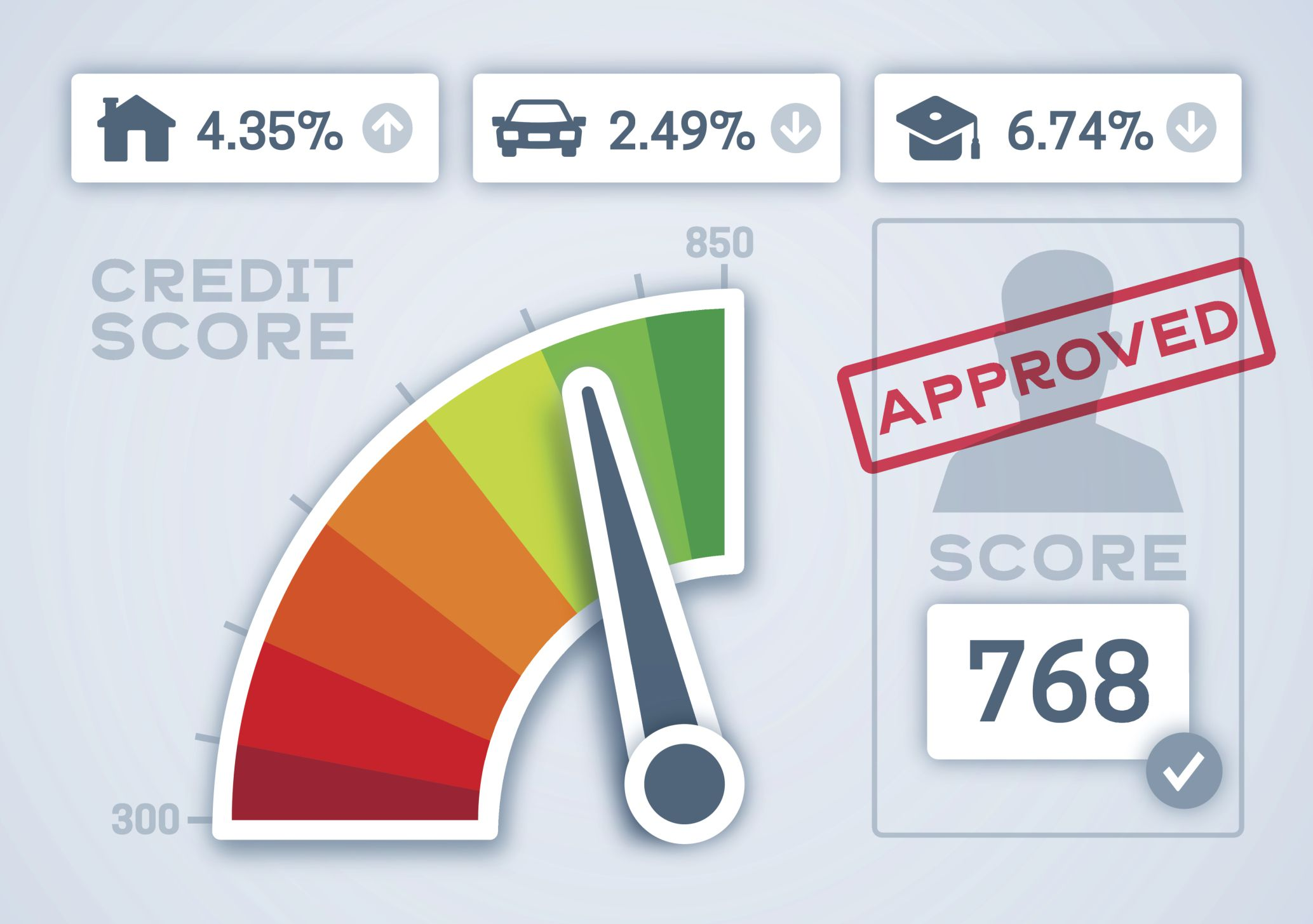 Just How Bad is Bankruptcy for Your Credit Score