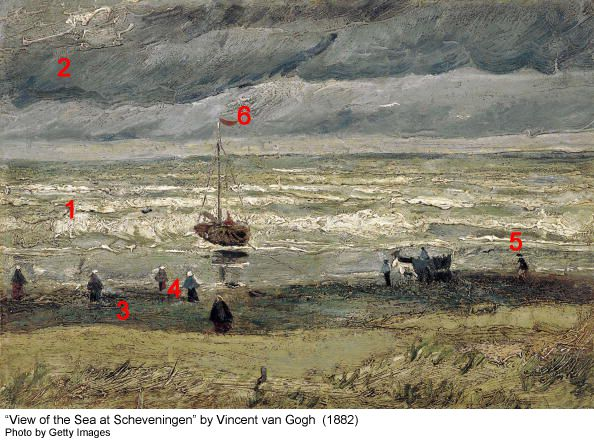 Elements of Composition in a painting by Vincent van Gogh