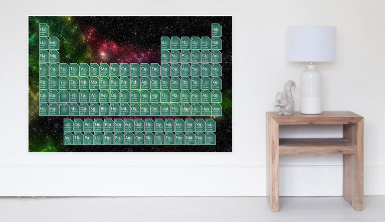 Clickable periodic table of the elements urtaz