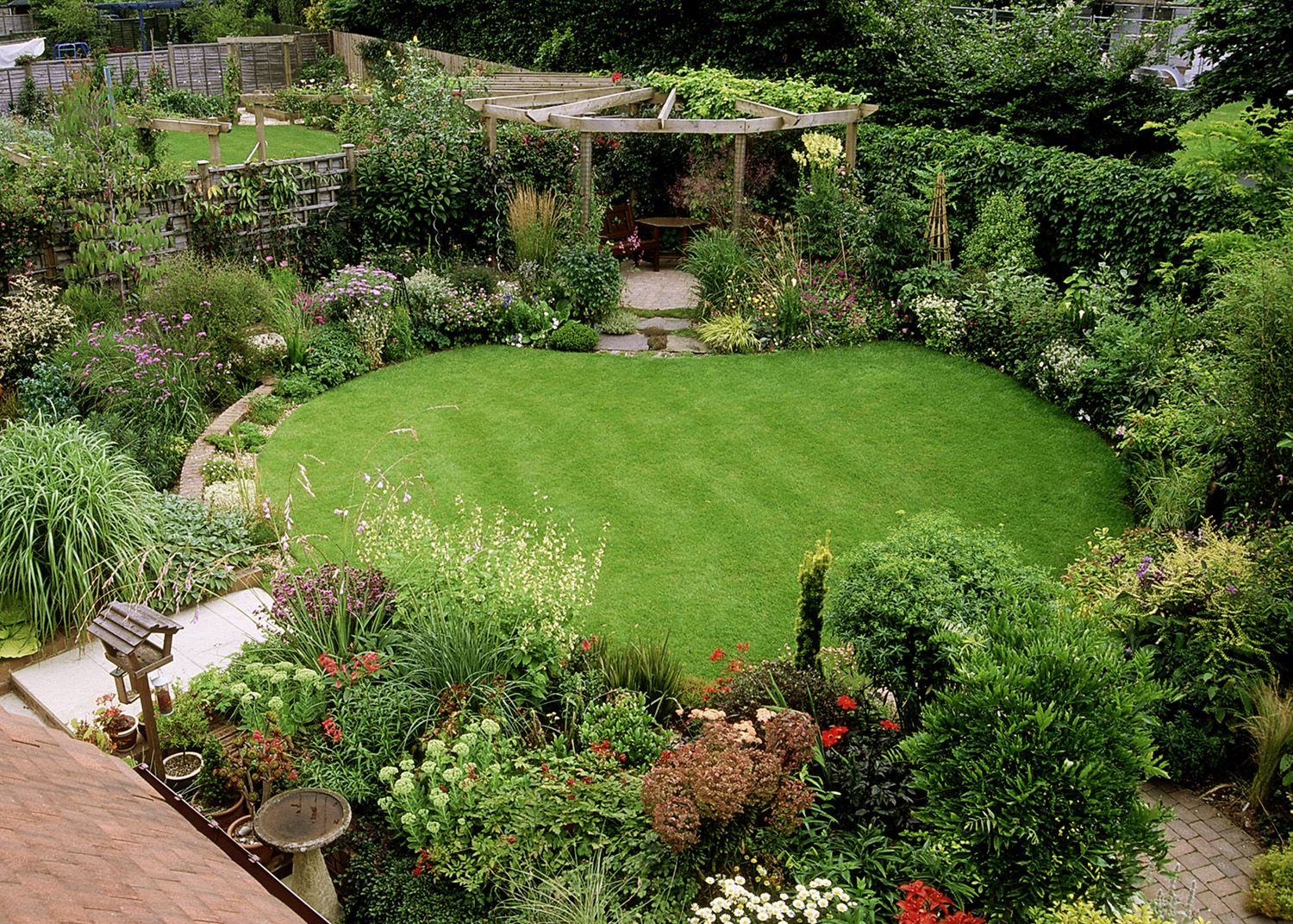 find the ideal size for lawn areas