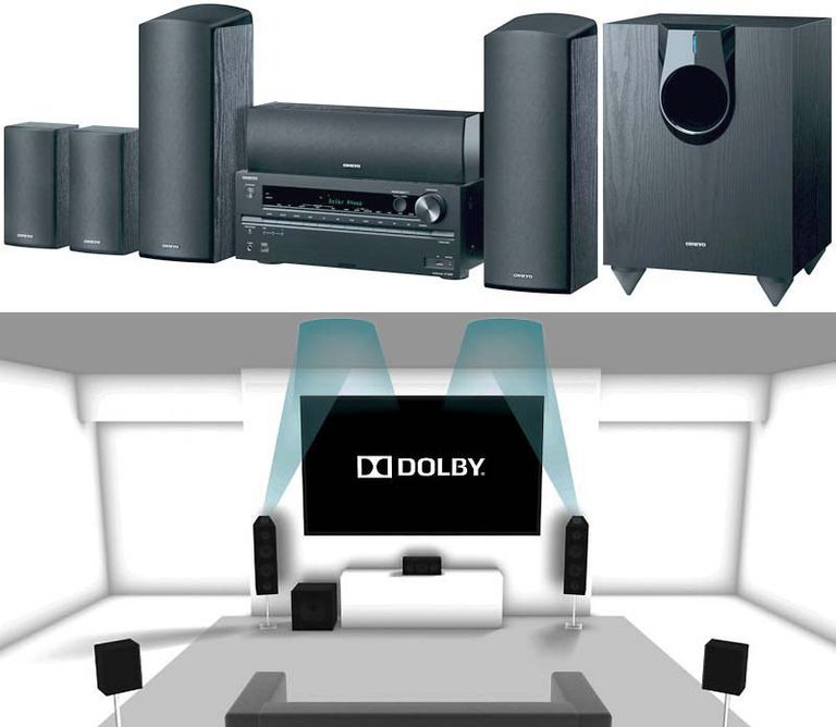 onkyo-ht-s7700-system-and-speaker-config-b.jpg