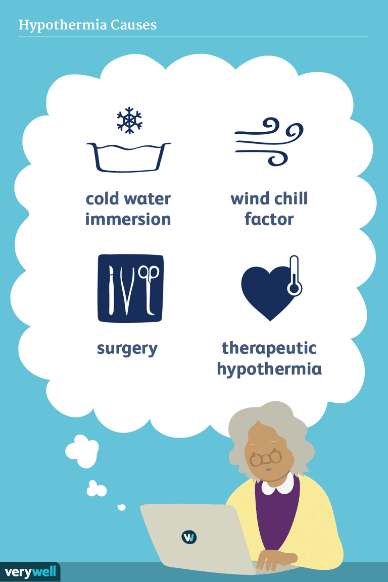 hypothermia causes