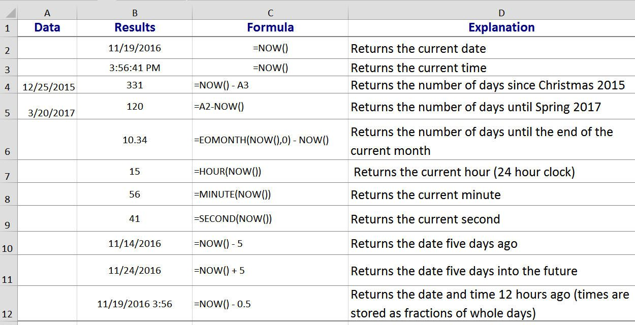 Date function in excel in Melbourne
