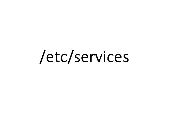 /etc/services in linux