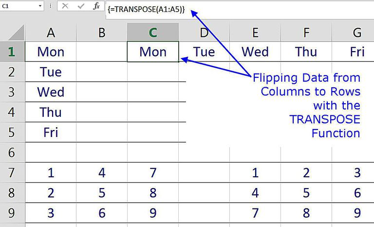 Flipping Data from Columns to Rows with the TRANSPOSE Function in Excel