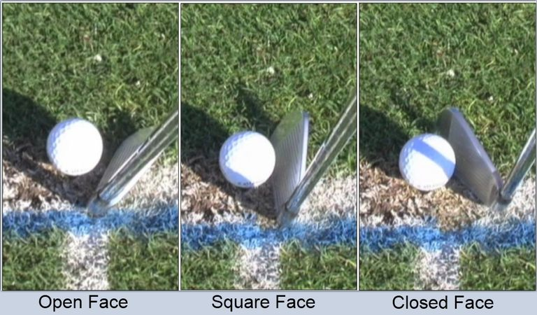 Ppen, square and closed clubface position