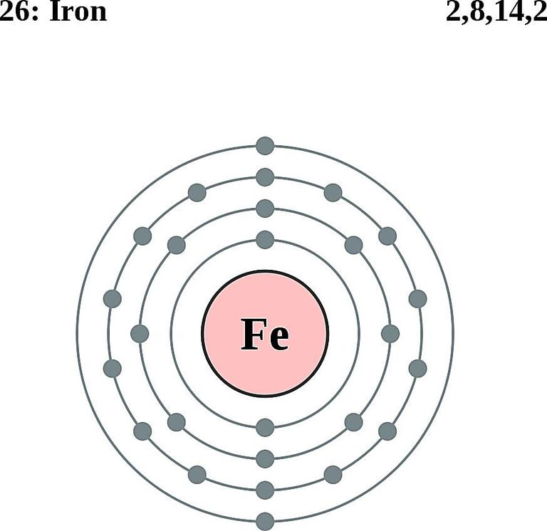 Atoms diagrams electron configurations of elements iron atom electron shell diagram ccuart Image collections