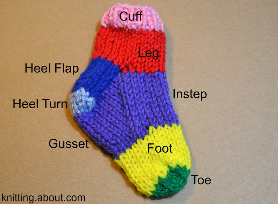 Parts of a sock and the definition of sock knitting terms.