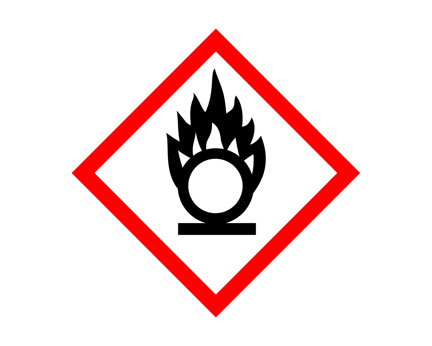 What is oxidation definition and example this is the hazard symbol for oxidants biocorpaavc