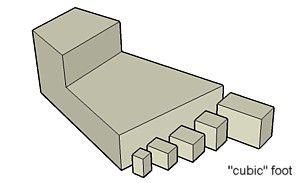 cubic foot diagram cartoon