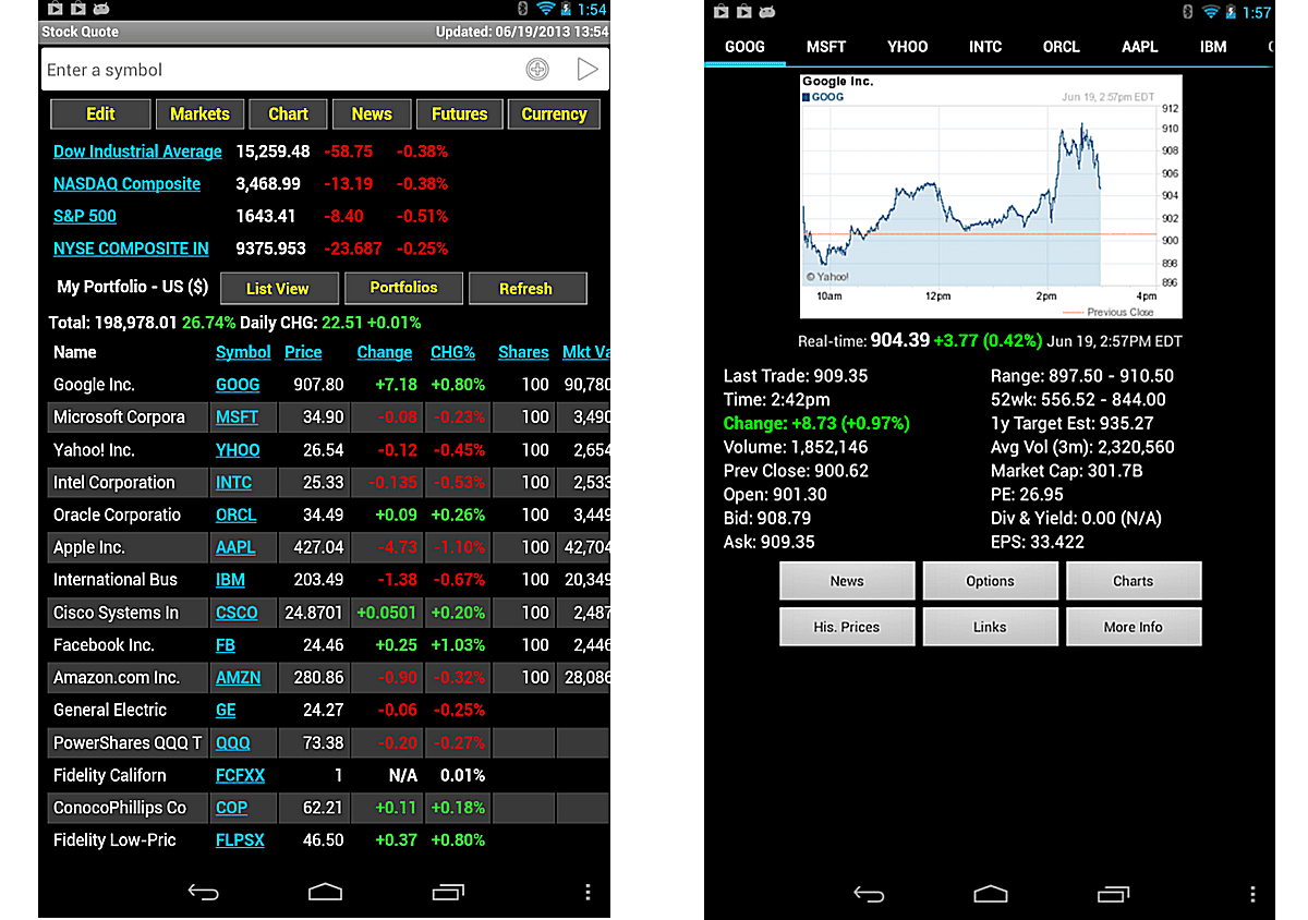 Google Stock Quote The Best Stock Market Apps For Android
