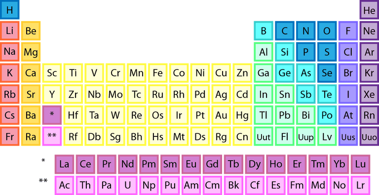 Download and print periodic tables this color periodic table contains only the element symbols urtaz Choice Image