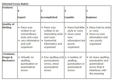 Compare and Contrast Essay Rubric   Rubrics  Language arts and School