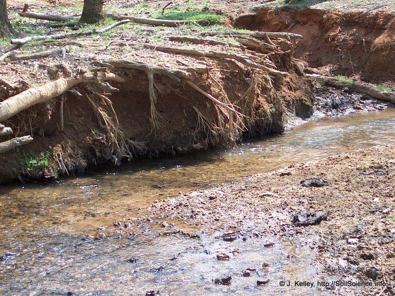 erosion control methods
