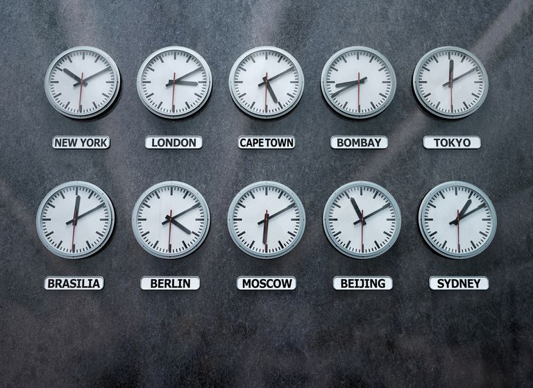 Time of the world