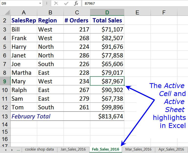 Active Cell/Active Sheet Definition and Use in Excel