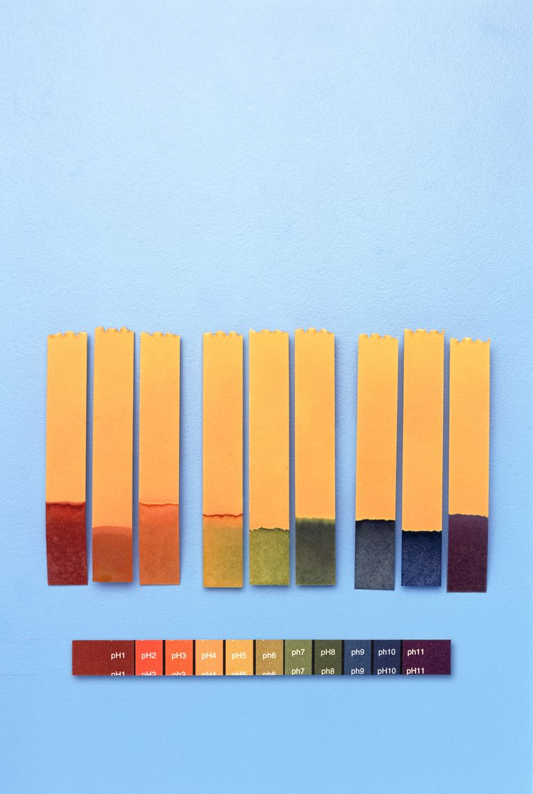 Universal indicator papers