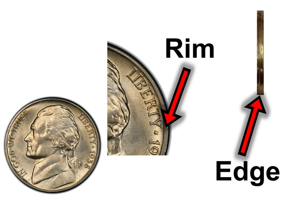 The difference between the rim and the edge of a coin.