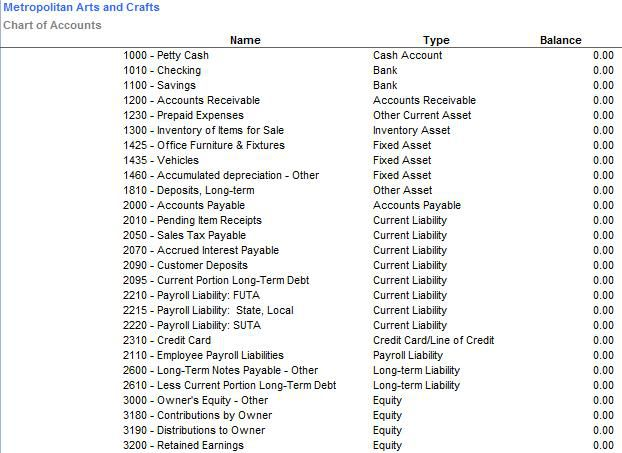 sample of charts of accounts: Sample chart of accounts for a web based craft business